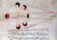 An illustration from al-Biruni's astronomical works, explains the different phases of the moon.