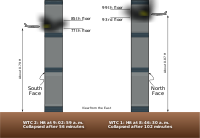 Diagram of the impact position of both aircraft