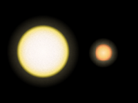 Size comparison of Gliese 581 (right) with the Sun (left)