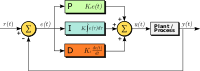 """A block diagram of a PID controller in a feedback loop, r(t) is the desired process value or """"set point"""", and y(t) is the measured process value."""