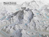 Timeline of Mount Everest expeditions