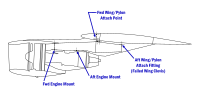 An FAA diagram of the DC-10 engine and pylon assembly indicating the failed aft pylon attach fitting