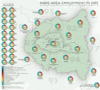 Employment by economic sector in the Paris area (petite couronne), with population and unemployment figures (2015)
