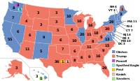 2016 electoral vote results. Trump won 304–227 (with seven faithless electors supporting other candidates).
