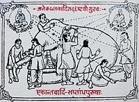 The parable of the blind men and the elephant illustrates the important Jain doctrine of anēkāntavāda