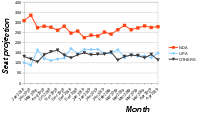 Opinion polling for the 2019 Indian general election