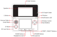 Regular Nintendo 3DS button and features layout.