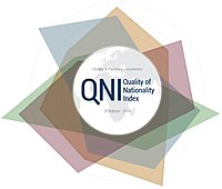 The Quality of Nationality Index