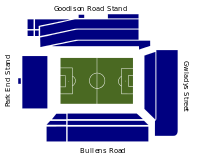 Exploded view plan of the present-day layout of Goodison Park